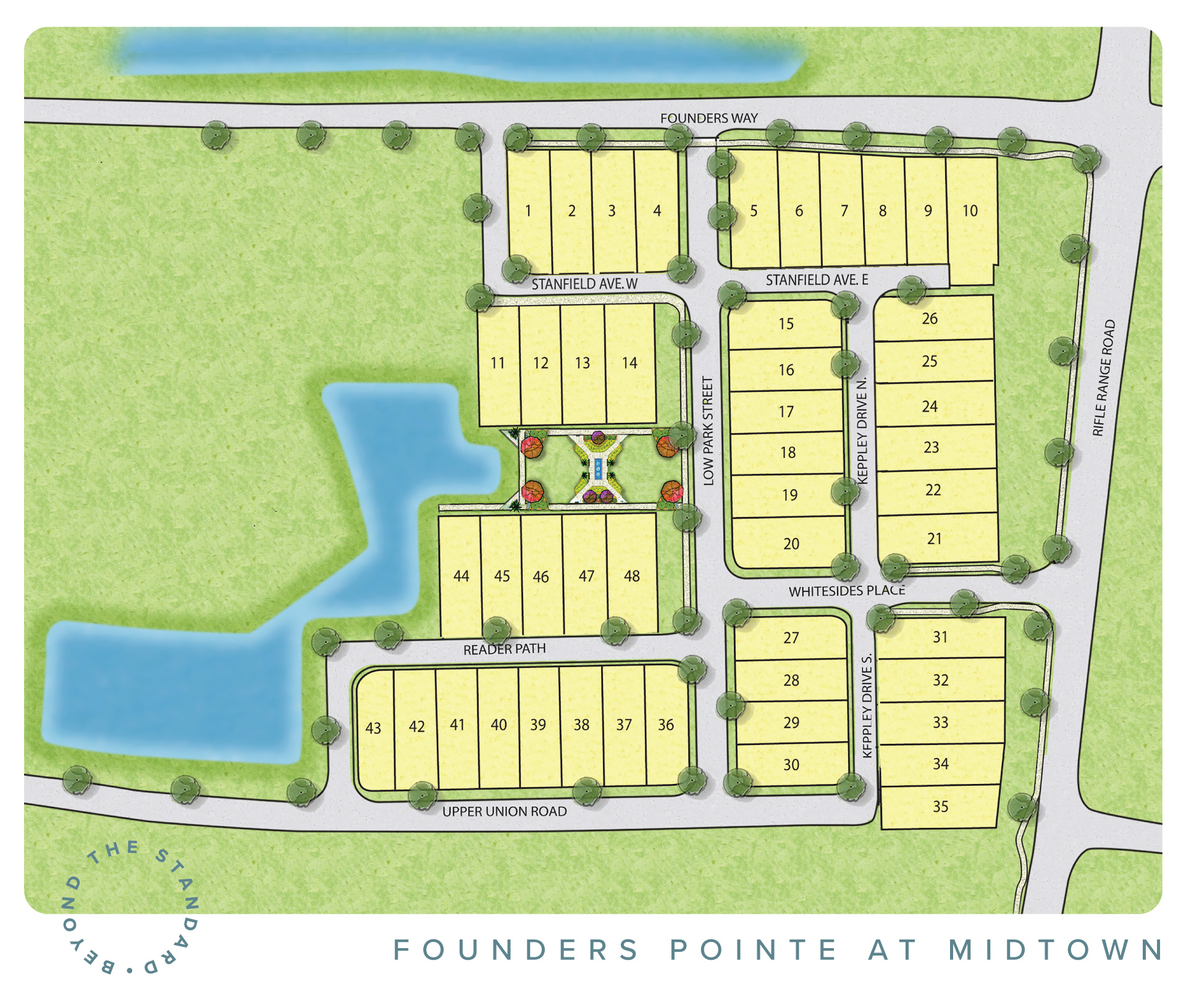 Mount Pleasant, SC Founders Pointe at Midtown New Homes