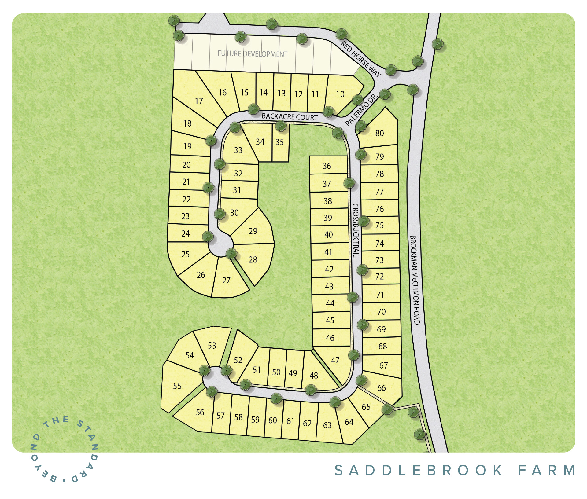 Greer, SC Saddlebrook Farm New Homes