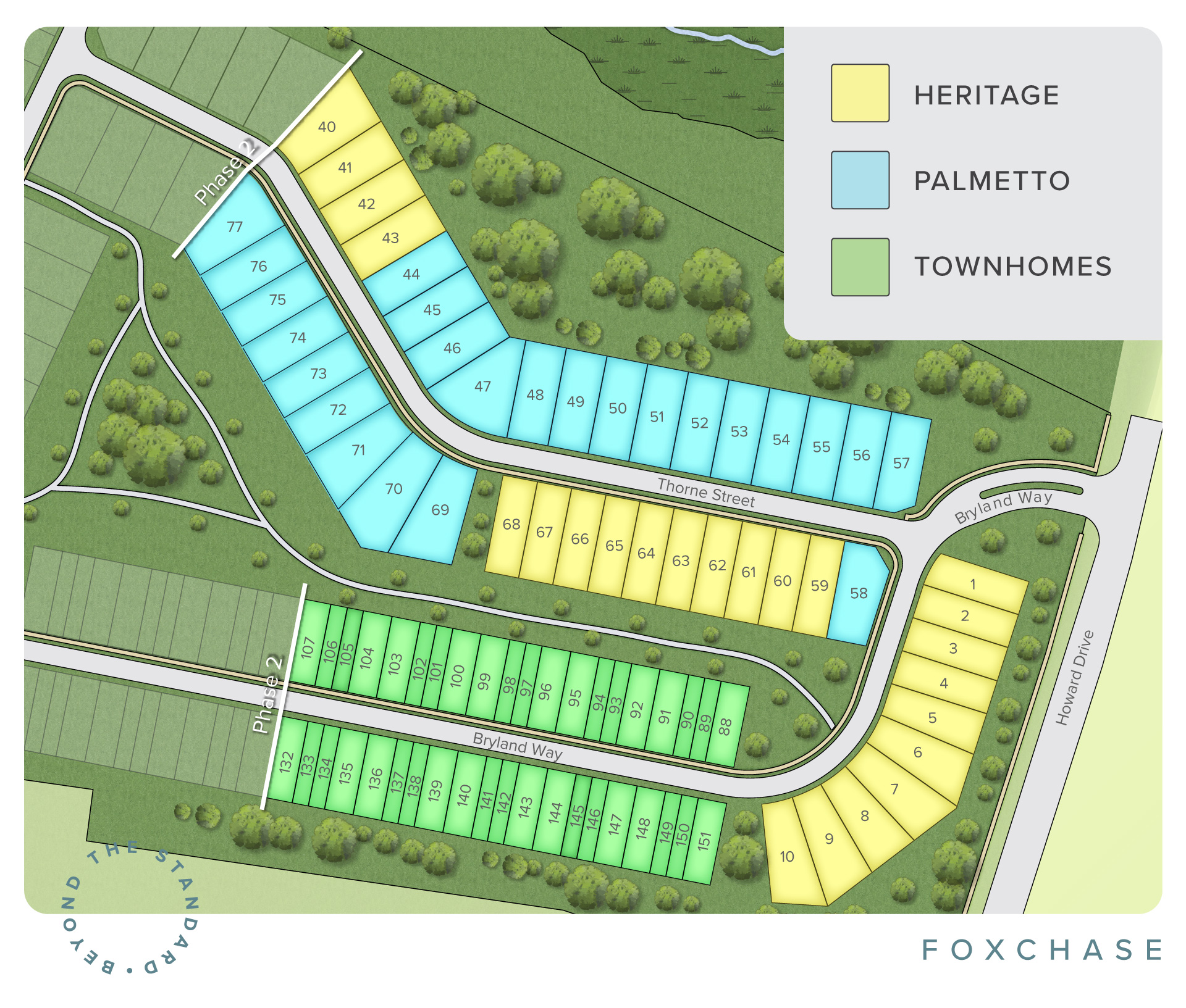 Fountain Inn, SC Foxchase New Homes