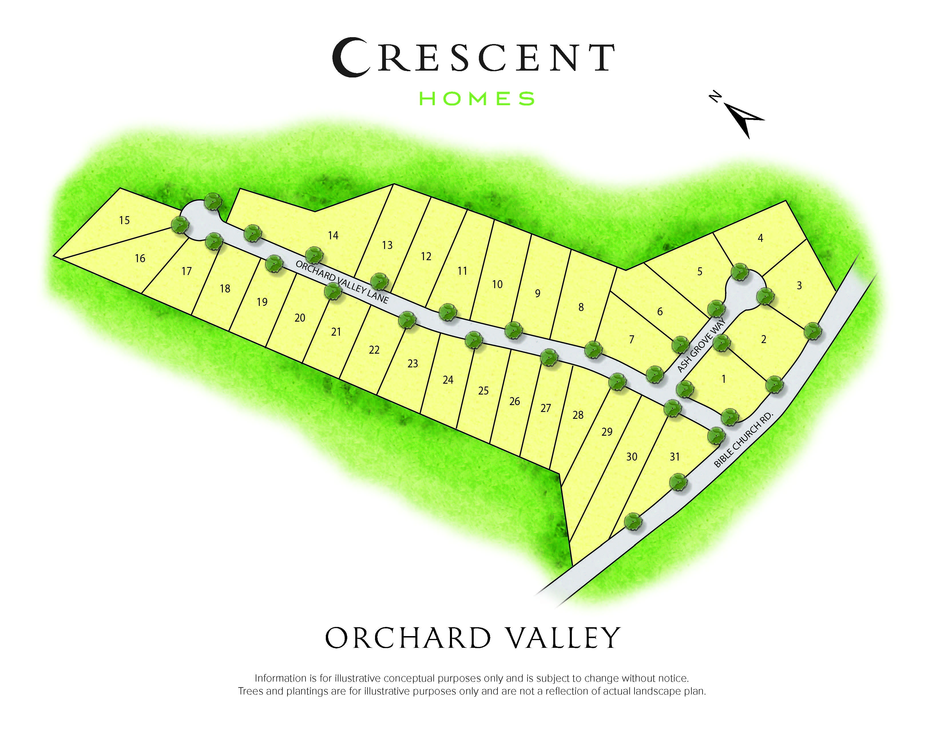 Boiling Springs, SC Orchard Valley New Homes